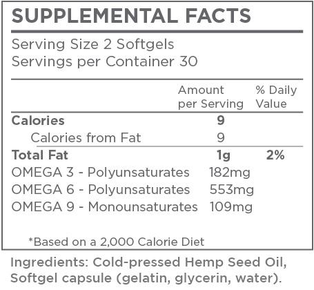 hemp-balance-facts.jpg